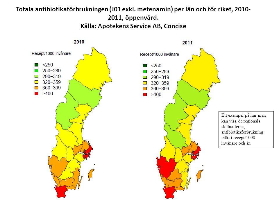Totala antibiotikaförbrukningen (J01 exkl. metenamin) per län och för riket, 2010- 2011, öppenvård. Källa: Apotekens Service AB, Concise Ett exempel p