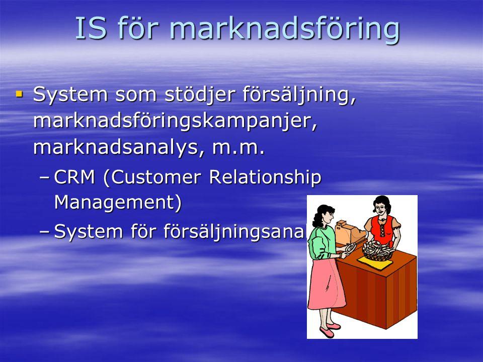 IS för marknadsföring  System som stödjer försäljning, marknadsföringskampanjer, marknadsanalys, m.m. –CRM (Customer Relationship Management) –System