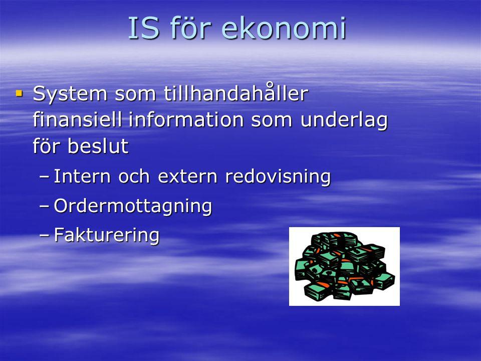 IS för ekonomi  System som tillhandahåller finansiell information som underlag för beslut –Intern och extern redovisning –Ordermottagning –Fakturerin