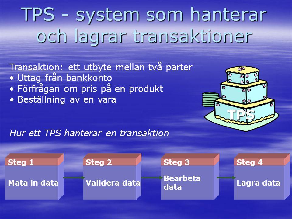 TPS - system som hanterar och lagrar transaktioner Mata in data Steg 1 Validera data Steg 2 Bearbeta data Steg 3 Transaktion: ett utbyte mellan två pa