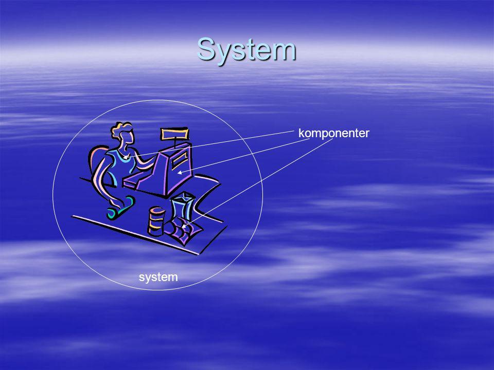 System komponenter system