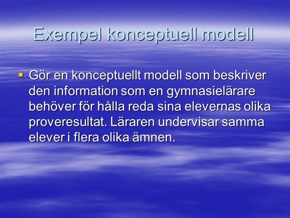 Exempel konceptuell modell  Gör en konceptuellt modell som beskriver den information som en gymnasielärare behöver för hålla reda sina elevernas olik
