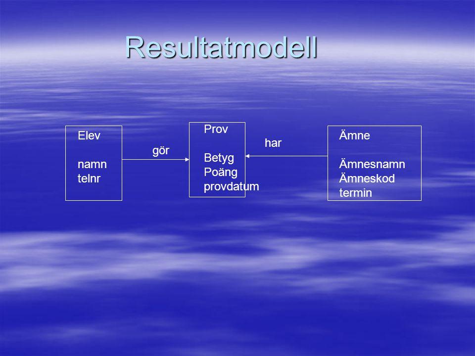 Resultatmodell Elev namn telnr Prov Betyg Poäng provdatum Ämne Ämnesnamn Ämneskod termin gör har