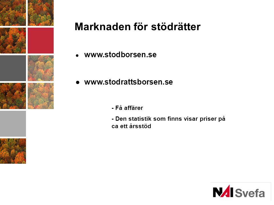 Marknaden för stödrätter ● www.stodborsen.se ● www.stodrattsborsen.se - Få affärer - Den statistik som finns visar priser på ca ett årsstöd