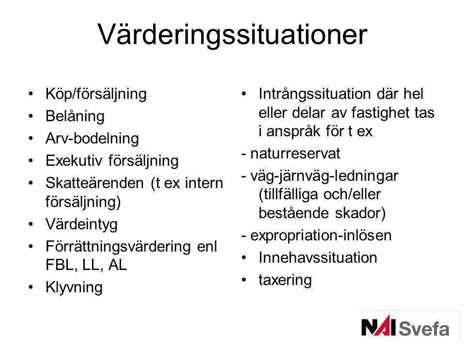 Värderingssituationer •Köp/försäljning •Belåning •Arv-bodelning •Exekutiv försäljning •Skatteärenden (t ex intern försäljning) •Värdeintyg •Förrättnin