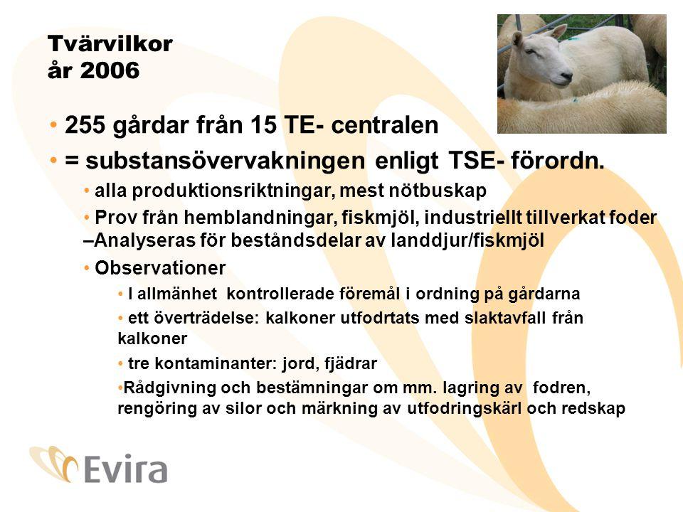 Tvärvilkor år 2006 • 255 gårdar från 15 TE- centralen • = substansövervakningen enligt TSE- förordn. • alla produktionsriktningar, mest nötbuskap • Pr