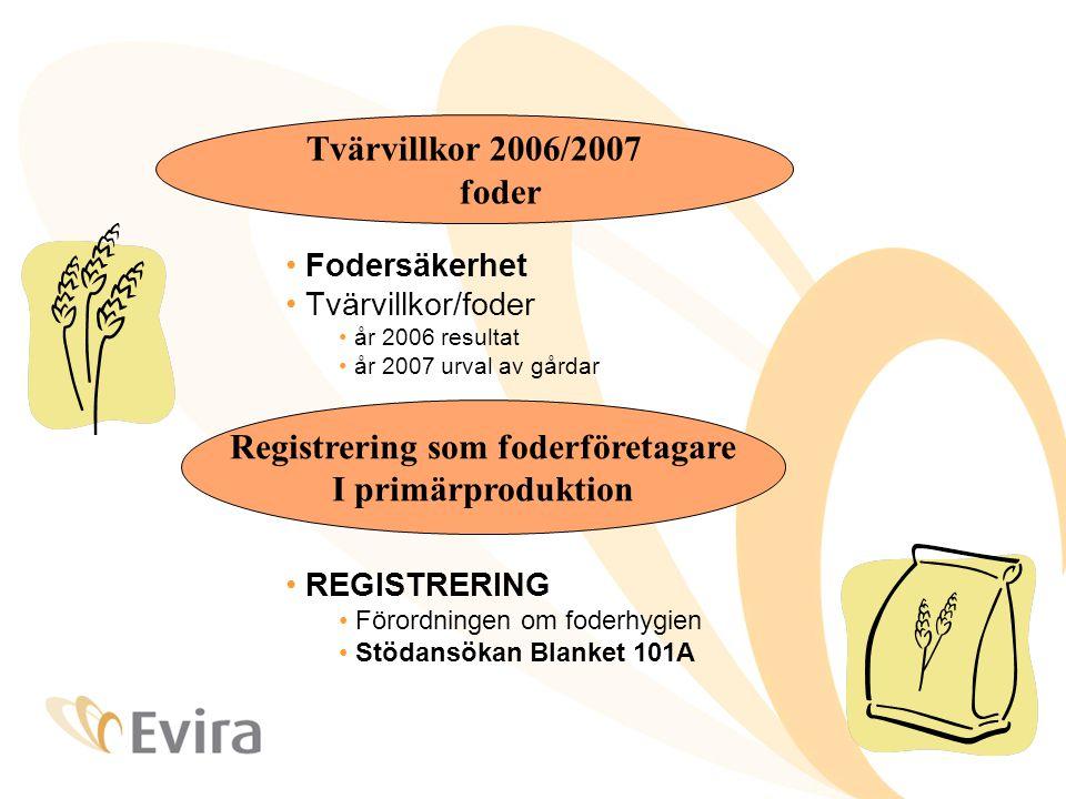 Regisrering som foderföretagare I primär produktion •I samband med stödansökan– tvärvillkor • Blankett 101A punkt 3 • foderproduktion • odling av primärprodukter • odling av fodersäd + malning, krossning, konservering, ensilage, hö (försäljning och egen bruk) • trensport och lagring av primärprodukter • brödsed •foderblandning •Hemblandningar UTAN tillsatser (som sådana eller förblandningar) • t.