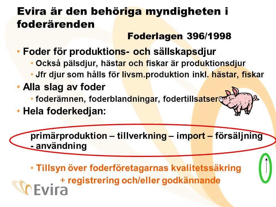 Evira är den behöriga myndigheten i foderärenden Foderlagen 396/1998 • Foder för produktions- och sällskapsdjur • Också pälsdjur, hästar och fiskar är