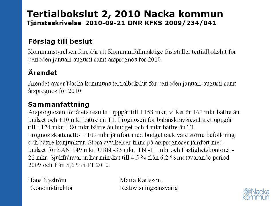 Tertialbokslut 2, 2010 Nacka kommun Tjänsteskrivelse 2010-09-21 DNR KFKS 2009/234/041