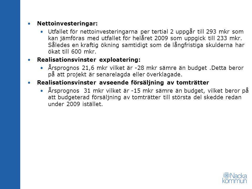 •Nettoinvesteringar: •Utfallet för nettoinvesteringarna per tertial 2 uppgår till 293 mkr som kan jämföras med utfallet för helåret 2009 som uppgick t