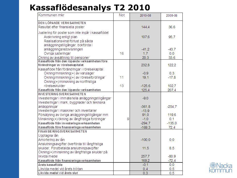 Kassaflödesanalys T2 2010