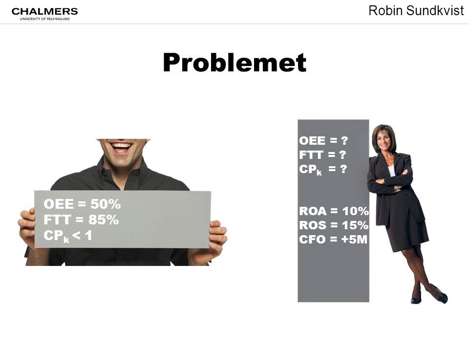 Robin Sundkvist Lösningen Verklighets- baserad kunskaps modell Modellering och analys av verkstads- golv data Beslutsstöd för produktivitets- investering