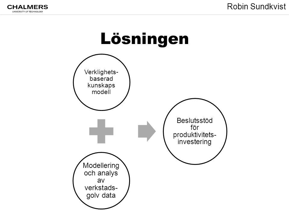 Robin Sundkvist Lösningen Verklighets- baserad kunskaps modell Modellering och analys av verkstads- golv data Beslutsstöd för produktivitets- invester