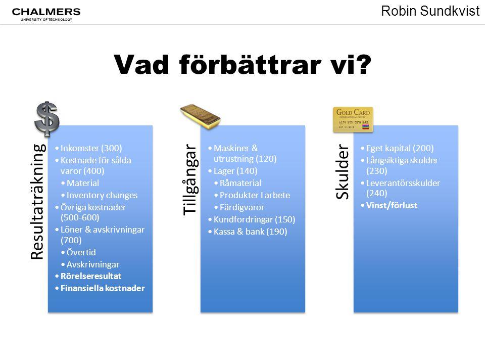 Robin Sundkvist Vad förbättrar vi? Resultaträkning •Inkomster (300) •Kostnade för sålda varor (400) •Material •Inventory changes •Övriga kostnader (50