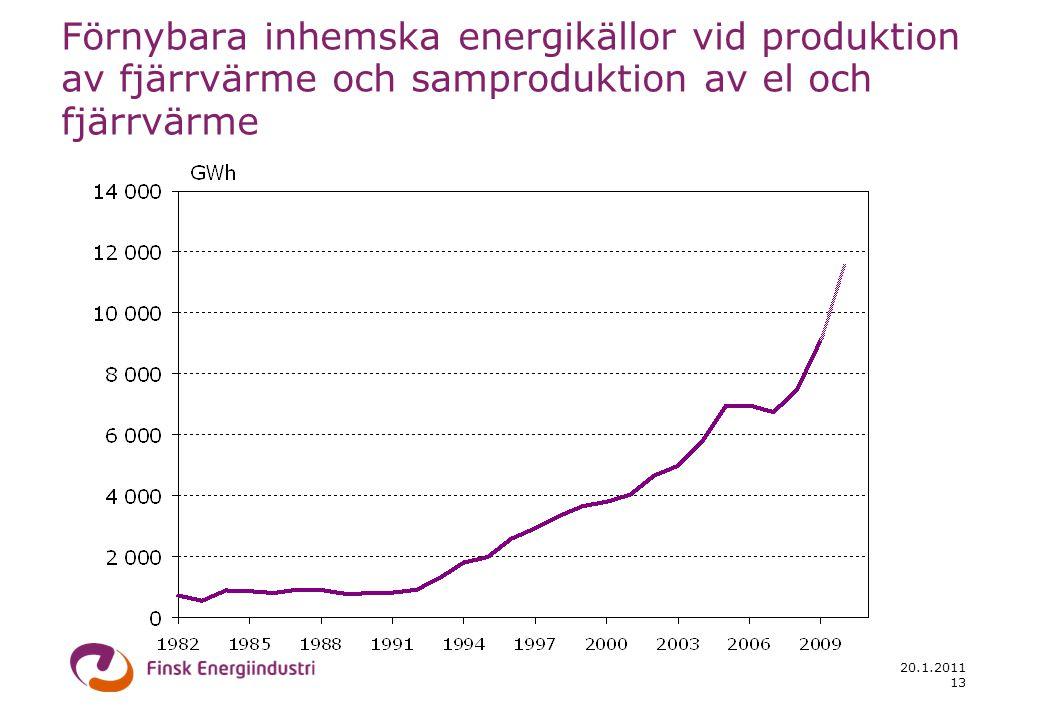 20.1.2011 13 Förnybara inhemska energikällor vid produktion av fjärrvärme och samproduktion av el och fjärrvärme
