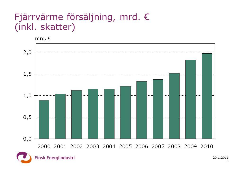 20.1.2011 16 Fjärrkyla – försäljning och kundernas anslutningseffekt