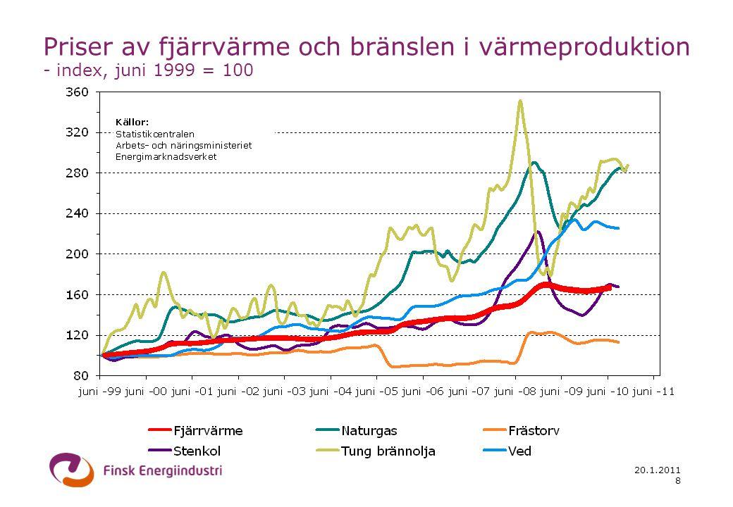 20.1.2011 8 Priser av fjärrvärme och bränslen i värmeproduktion - index, juni 1999 = 100