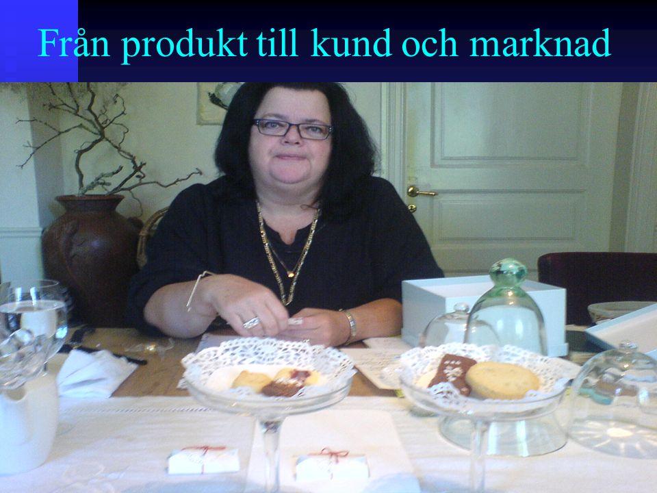Från produkt till kund och marknad