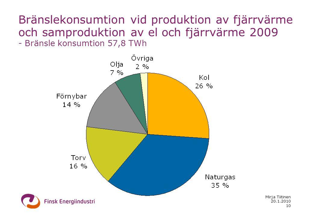 20.1.2010 Mirja Tiitinen 10 Bränslekonsumtion vid produktion av fjärrvärme och samproduktion av el och fjärrvärme 2009 - Bränsle konsumtion 57,8 TWh