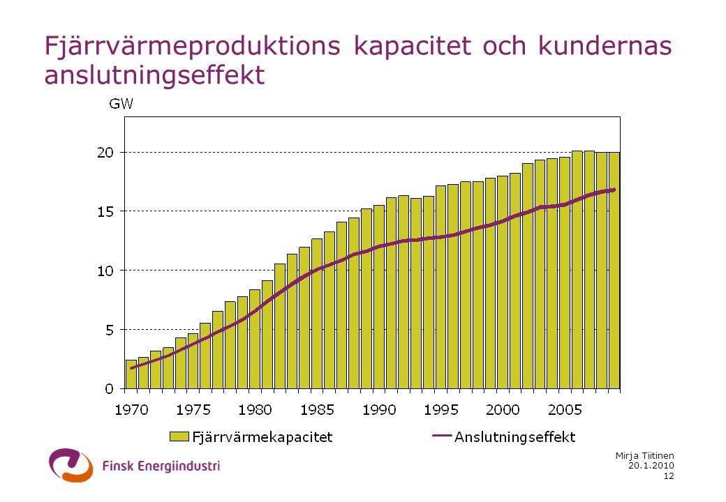20.1.2010 Mirja Tiitinen 12 Fjärrvärmeproduktions kapacitet och kundernas anslutningseffekt
