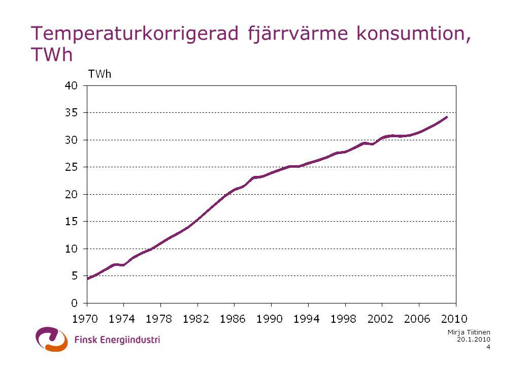 20.1.2010 Mirja Tiitinen 4 Temperaturkorrigerad fjärrvärme konsumtion, TWh