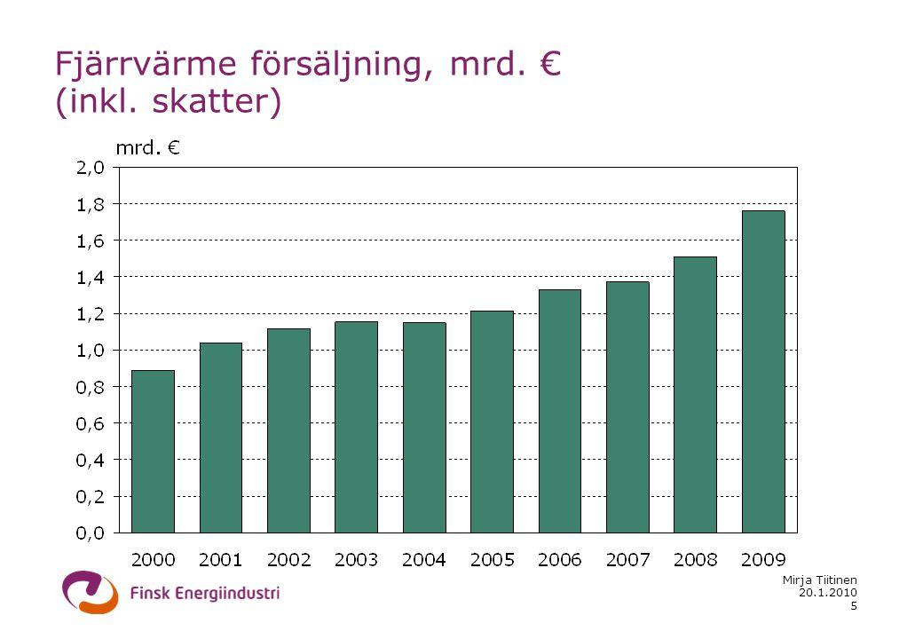 20.1.2010 Mirja Tiitinen 5 Fjärrvärme försäljning, mrd. € (inkl. skatter)