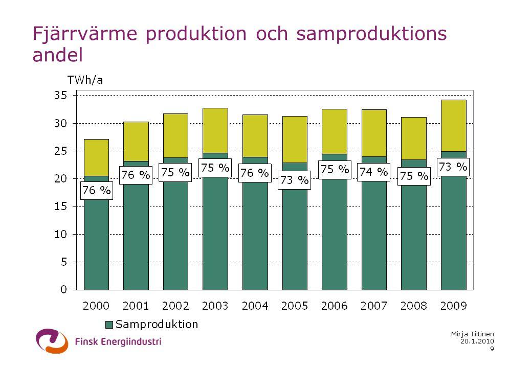 20.1.2010 Mirja Tiitinen 9 Fjärrvärme produktion och samproduktions andel