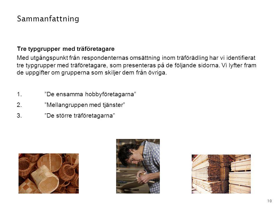10 Sammanfattning Tre typgrupper med träföretagare Med utgångspunkt från respondenternas omsättning inom träförädling har vi identifierat tre typgrupp
