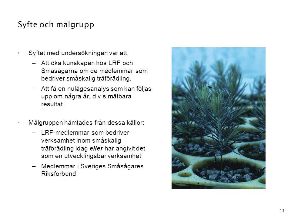15 Syfte och målgrupp •Syftet med undersökningen var att: –Att öka kunskapen hos LRF och Småsågarna om de medlemmar som bedriver småskalig träförädlin