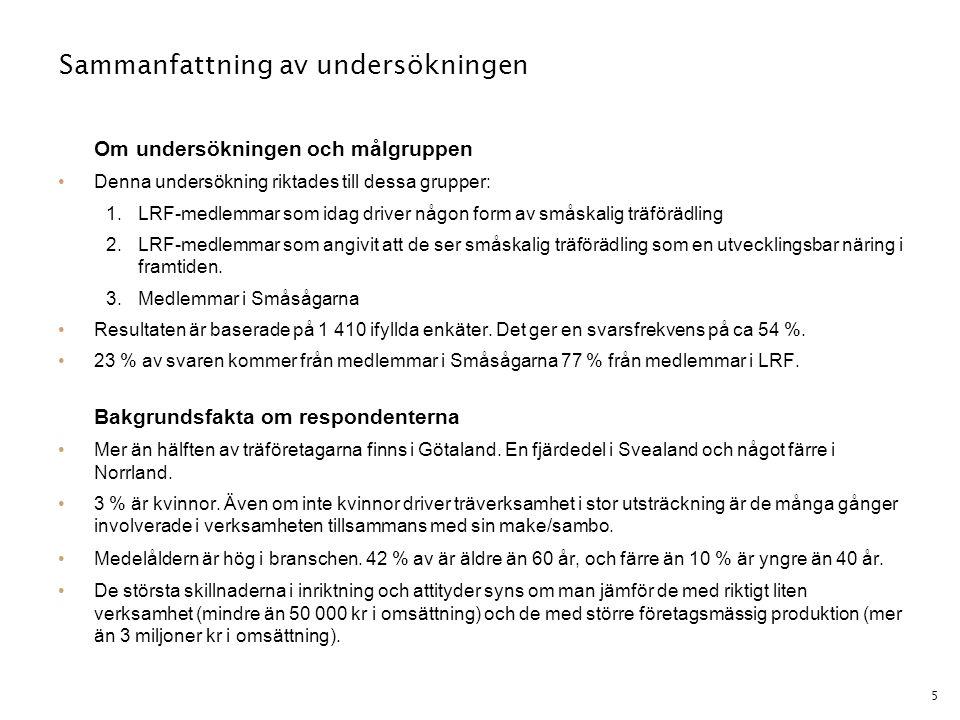 16 Tillvägagångssätt •LRF tog i samråd med Småsågarna och Dedicera fram en enkät med 35 frågor.
