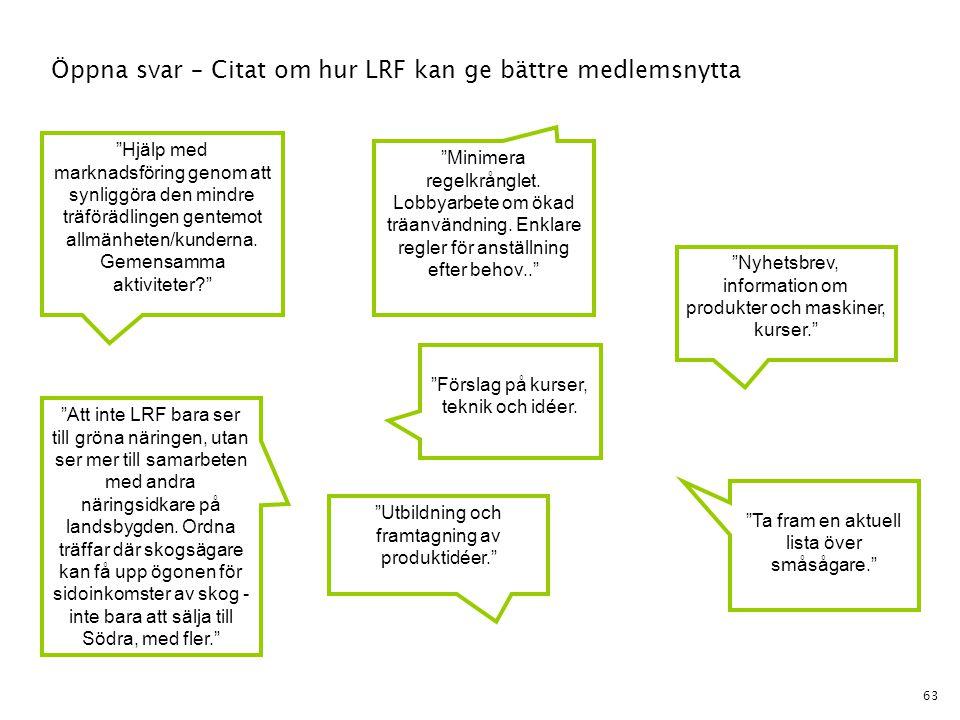 """63 Öppna svar – Citat om hur LRF kan ge bättre medlemsnytta """"Nyhetsbrev, information om produkter och maskiner, kurser."""" """"Minimera regelkrånglet. Lobb"""