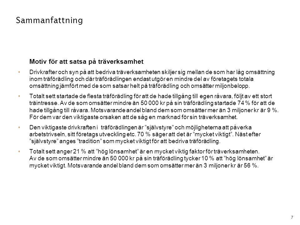38 Störst försäljning till privatpersoner Ju större träverksamhet, desto fler affärskunder.