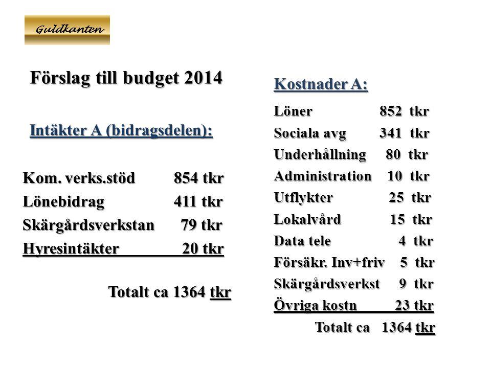 Guldkanten Förslag till budget 2014 Intäkter A (bidragsdelen): Kom.