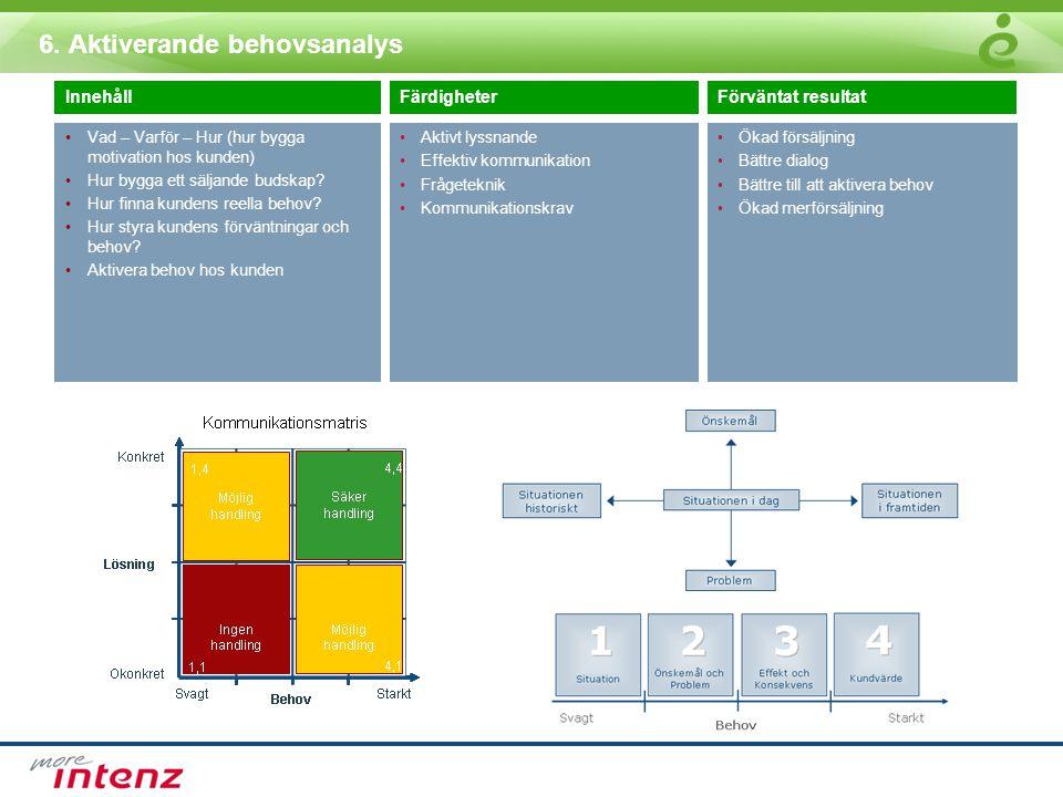 6. Aktiverande behovsanalys InnehållFärdigheterFörväntat resultat •Vad – Varför – Hur (hur bygga motivation hos kunden) •Hur bygga ett säljande budska