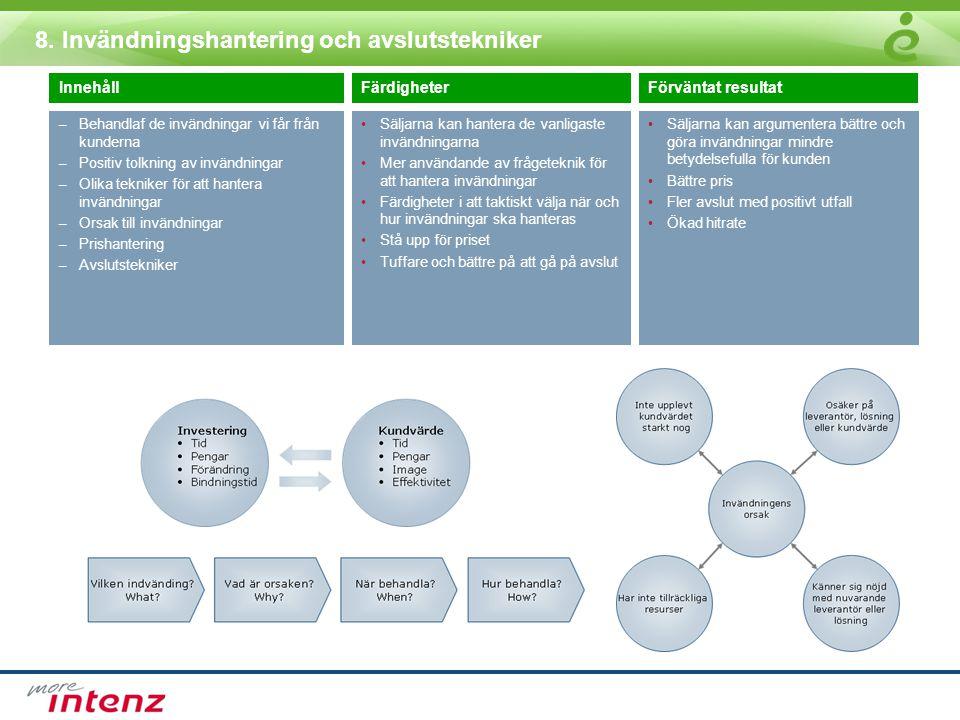 8. Invändningshantering och avslutstekniker InnehållFärdigheterFörväntat resultat – Behandlaf de invändningar vi får från kunderna – Positiv tolkning