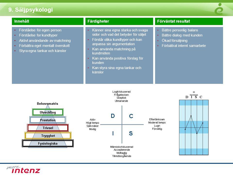 9. Säljpsykologi InnehållFärdigheterFörväntat resultat •Förståelse för egen person •Förståelse for kundtyper •Aktivt användande av matchning •Förbättr