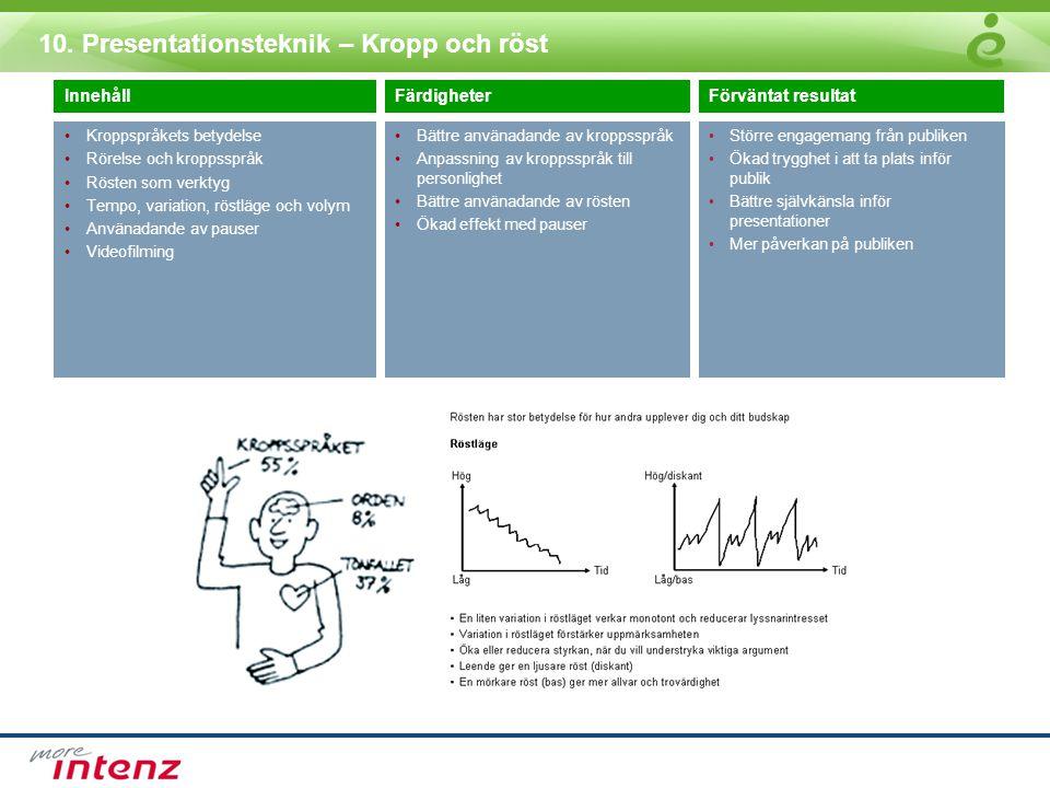 10. Presentationsteknik – Kropp och röst InnehållFärdigheterFörväntat resultat •Kroppspråkets betydelse •Rörelse och kroppsspråk •Rösten som verktyg •