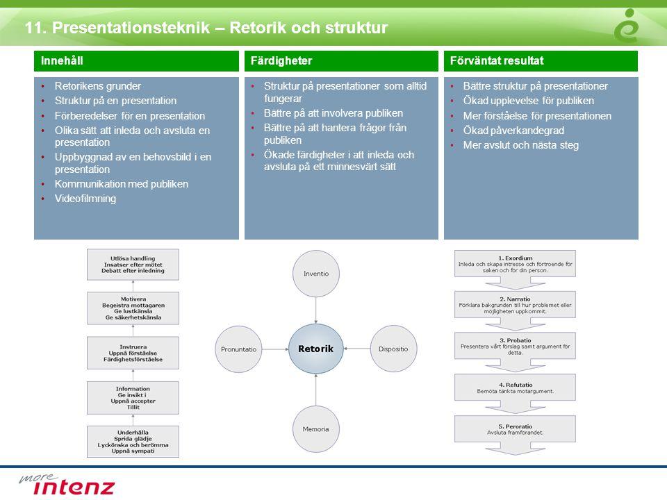 11. Presentationsteknik – Retorik och struktur InnehållFärdigheterFörväntat resultat •Retorikens grunder •Struktur på en presentation •Förberedelser f