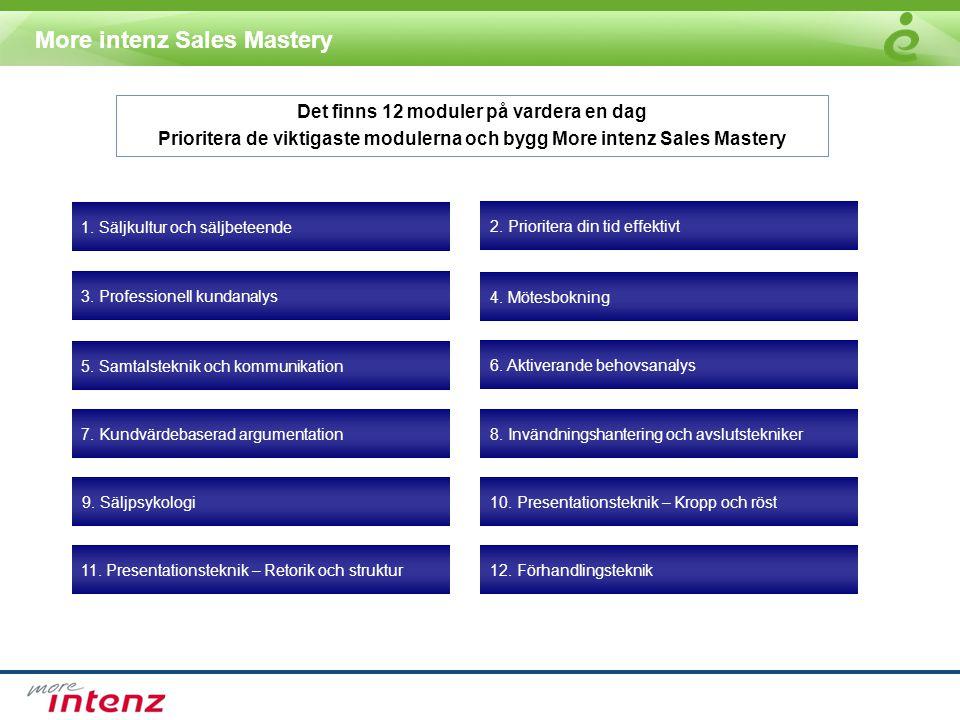 More intenz Sales Mastery 1.Säljkultur och säljbeteende 3.