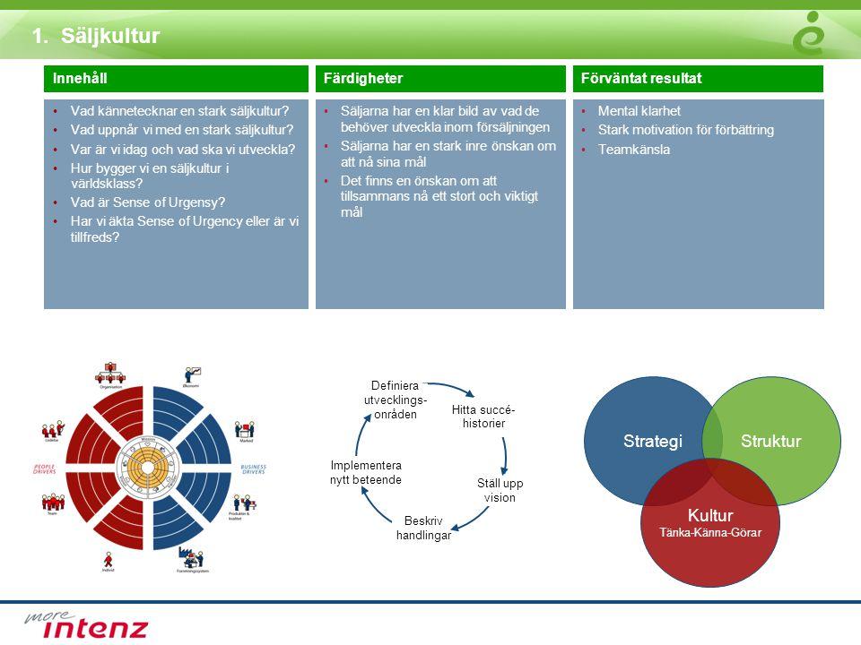 1.Säljkultur InnehållFärdigheterFörväntat resultat •Vad kännetecknar en stark säljkultur.