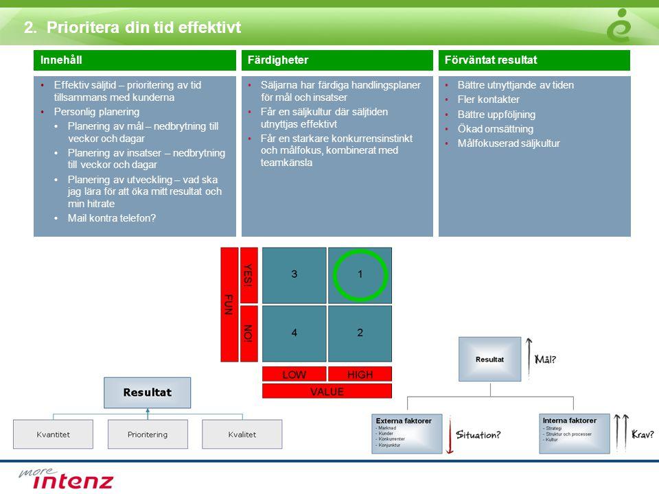 2. Prioritera din tid effektivt InnehållFärdigheterFörväntat resultat •Effektiv säljtid – prioritering av tid tillsammans med kunderna •Personlig plan