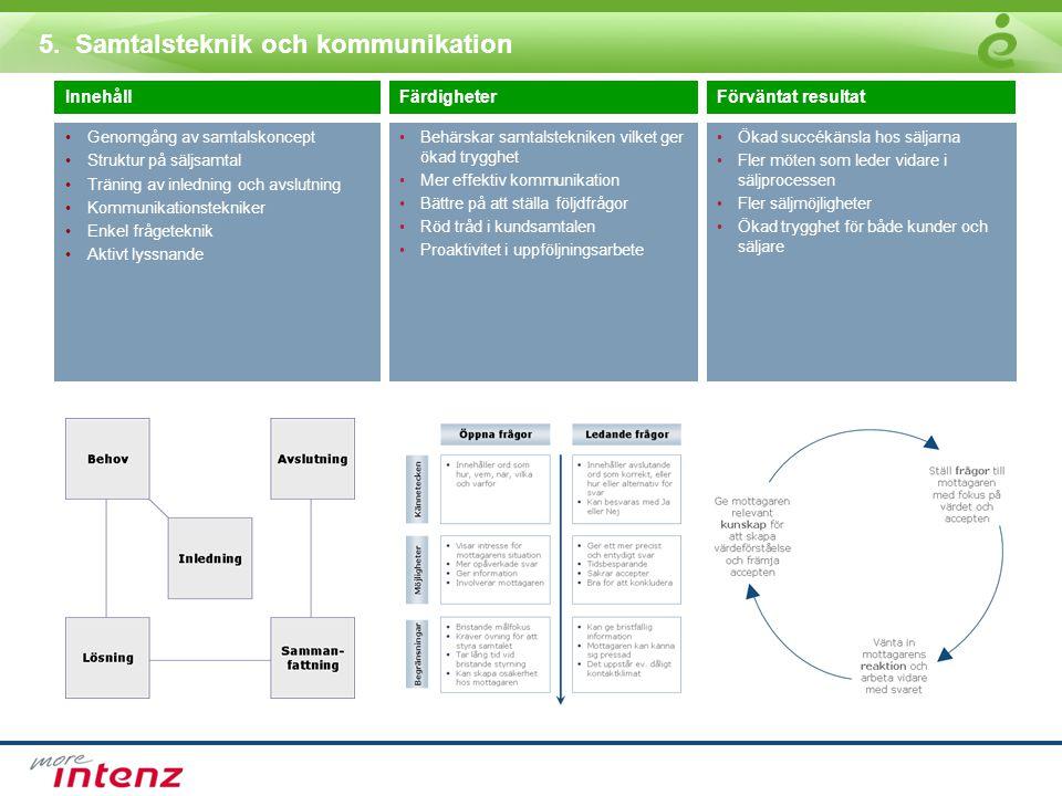 5. Samtalsteknik och kommunikation InnehållFärdigheterFörväntat resultat •Genomgång av samtalskoncept •Struktur på säljsamtal •Träning av inledning oc