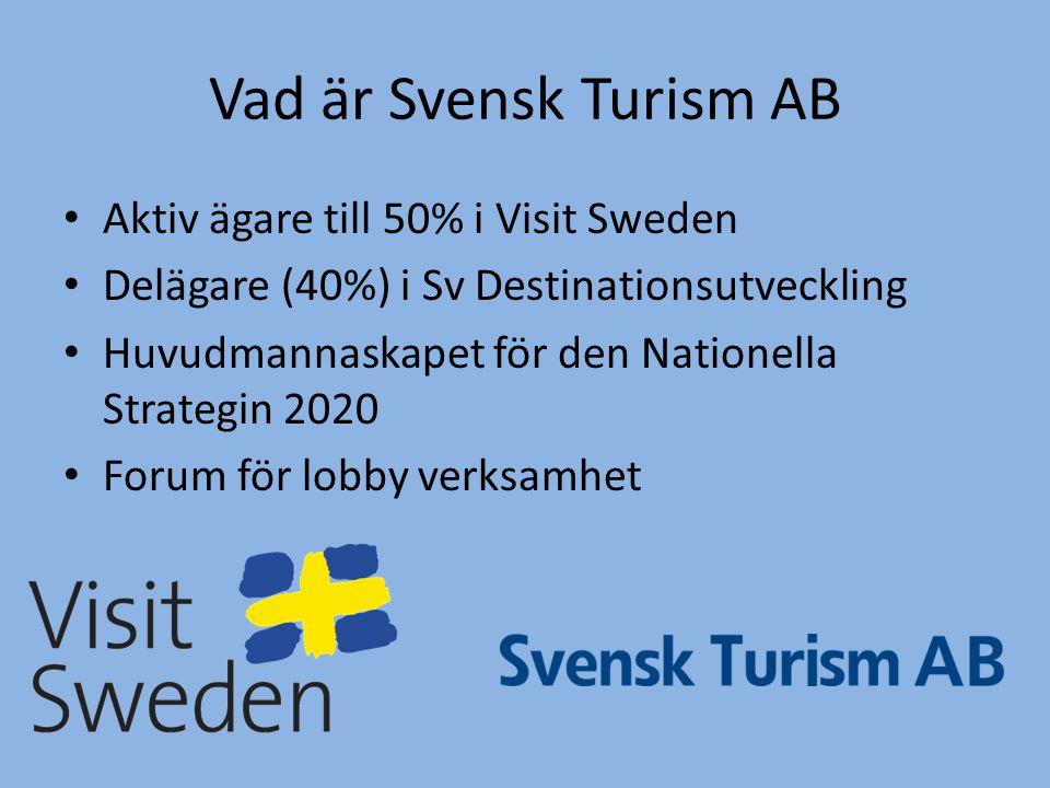Vad är Svensk Turism AB • Aktiv ägare till 50% i Visit Sweden • Delägare (40%) i Sv Destinationsutveckling • Huvudmannaskapet för den Nationella Strat