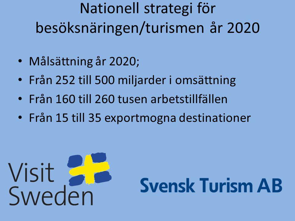 Nationell strategi för besöksnäringen/turismen år 2020 • Strategiska mål för tillväxt; 1.Attrahera utländska målgrupper 2.Utveckla fler exportmogna destinationer 3.Stödja befintliga destinationer 4.Få fler svenskar att resa och utnyttja tjänster