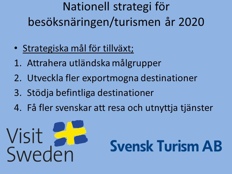 Nationell strategi för besöksnäringen/turismen år 2020 • 3 FOKUSOMRÅDEN; • Destinationsutveckling och teman • Offensiv marknadsföring och försäljning • En samordnad besöksnäring