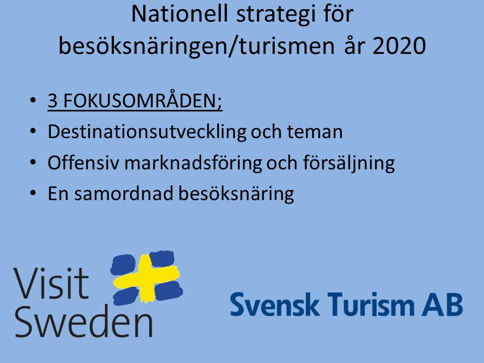 Nationell strategi för besöksnäringen/turismen år 2020 • 3 FOKUSOMRÅDEN; • Destinationsutveckling och teman • Offensiv marknadsföring och försäljning