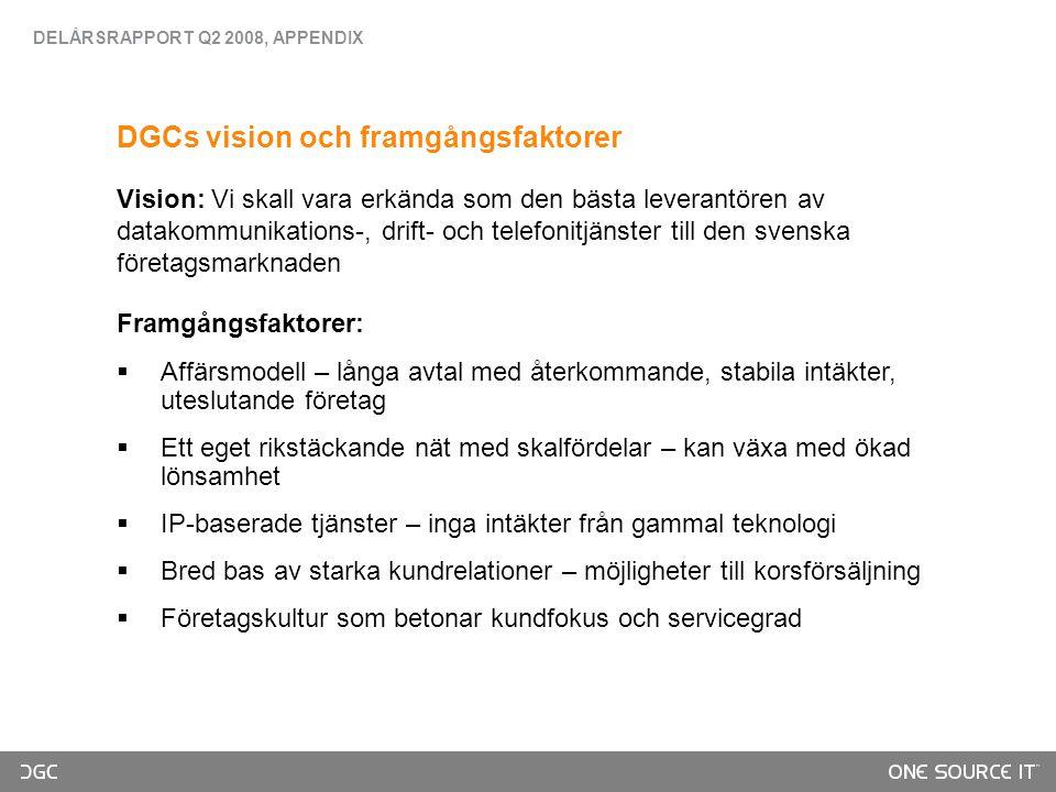DGCs vision och framgångsfaktorer Vision: Vi skall vara erkända som den bästa leverantören av datakommunikations-, drift- och telefonitjänster till den svenska företagsmarknaden DELÅRSRAPPORT Q2 2008, APPENDIX Framgångsfaktorer:  Affärsmodell – långa avtal med återkommande, stabila intäkter, uteslutande företag  Ett eget rikstäckande nät med skalfördelar – kan växa med ökad lönsamhet  IP-baserade tjänster – inga intäkter från gammal teknologi  Bred bas av starka kundrelationer – möjligheter till korsförsäljning  Företagskultur som betonar kundfokus och servicegrad