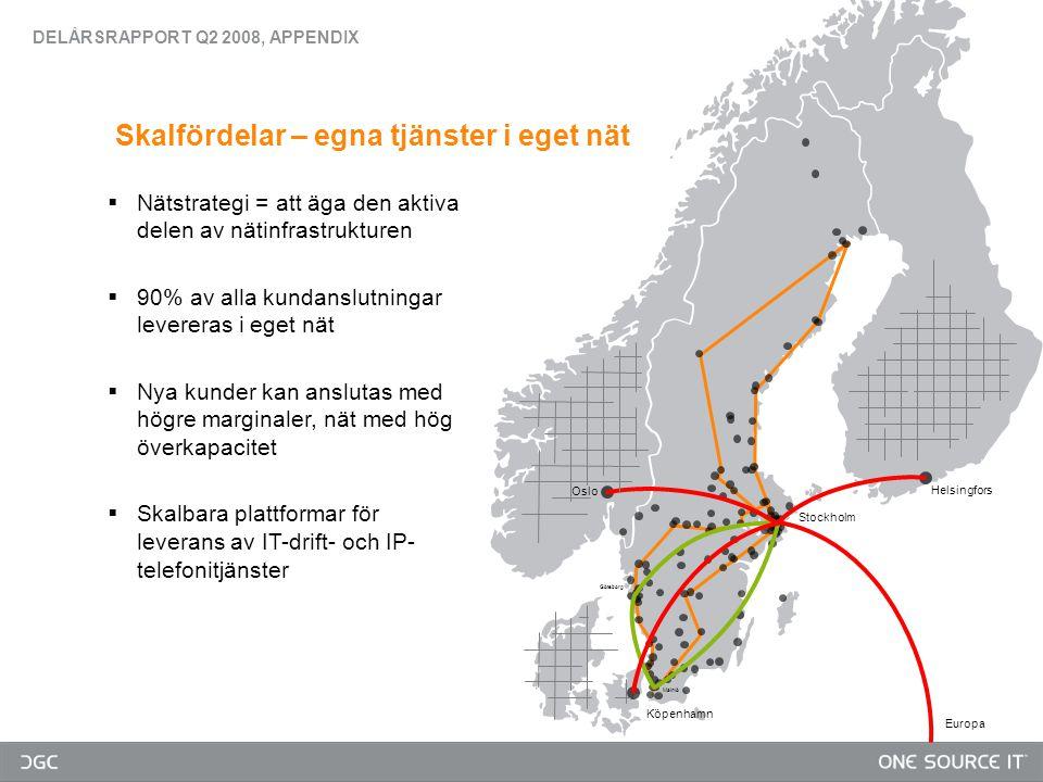  Nätstrategi = att äga den aktiva delen av nätinfrastrukturen  90% av alla kundanslutningar levereras i eget nät  Nya kunder kan anslutas med högre marginaler, nät med hög överkapacitet  Skalbara plattformar för leverans av IT-drift- och IP- telefonitjänster Oslo Köpenhamn Göteborg Malmö Europa Stockholm Helsingfors Skalfördelar – egna tjänster i eget nät DELÅRSRAPPORT Q2 2008, APPENDIX