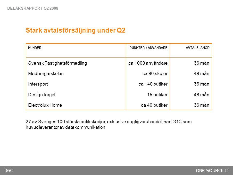 Stark avtalsförsäljning under Q2 KUNDER PUNKTER / ANVÄNDAREAVTALSLÄNGD Svensk Fastighetsförmedlingca 1000 användare36 mån Medborgarskolanca 90 skolor48 mån Intersportca 140 butiker36 mån DesignTorget15 butiker48 mån Electrolux Homeca 40 butiker36 mån 27 av Sveriges 100 största butikskedjor, exklusive dagligvaruhandel, har DGC som huvudleverantör av datakommunikation DELÅRSRAPPORT Q2 2008