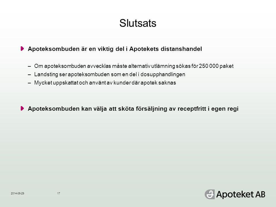 Slutsats Apoteksombuden är en viktig del i Apotekets distanshandel –Om apoteksombuden avvecklas måste alternativ utlämning sökas för 250 000 paket –La